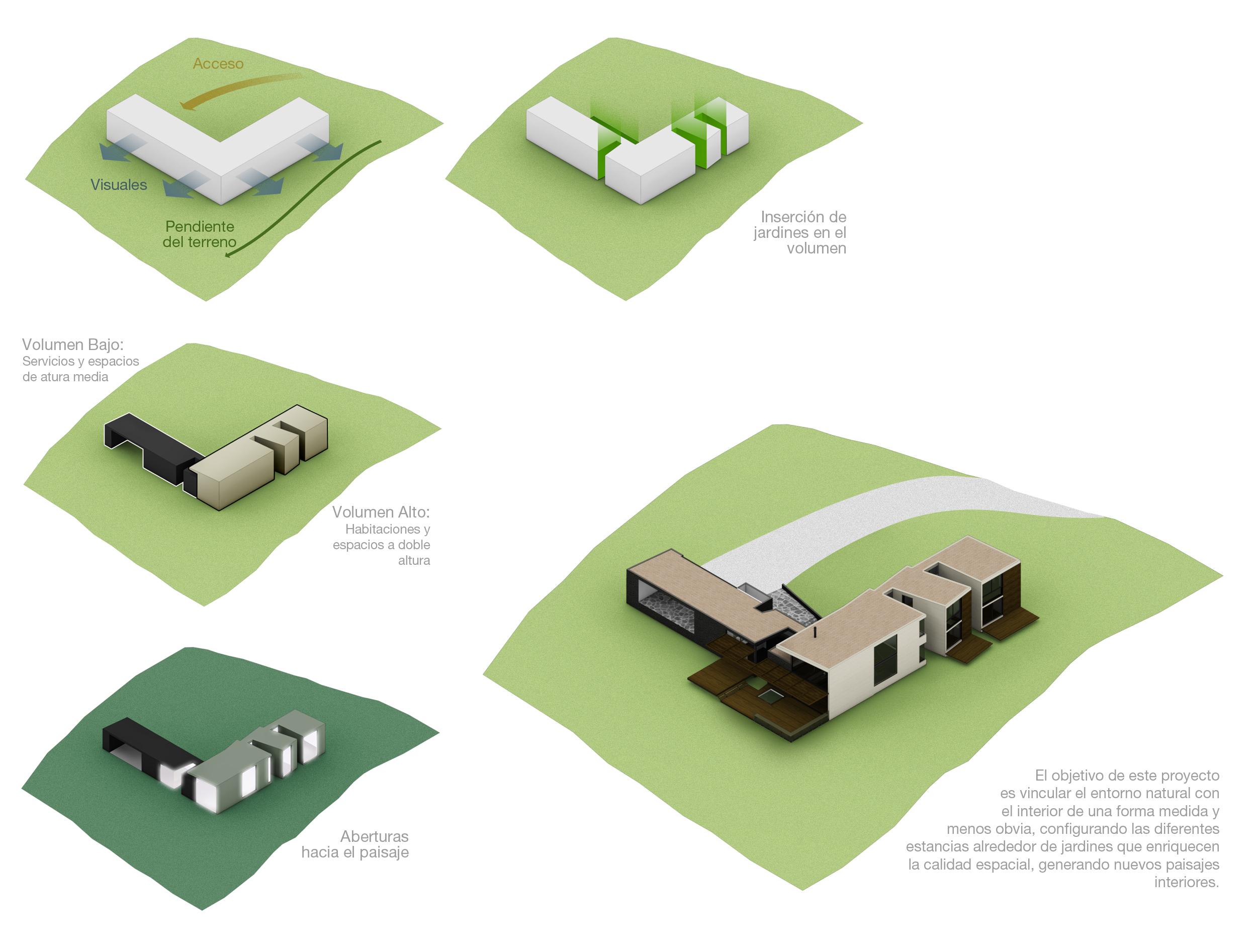 diseño y construcción en Medellín