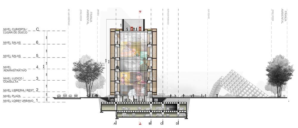 arquitectura edificio