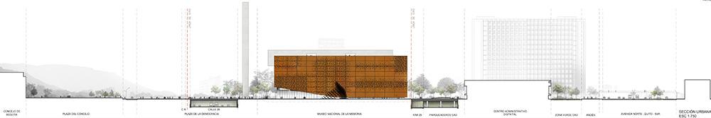 empresas de arquitectura en Medellín